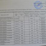 План подготовки к зиме 2017-2018 г.г Неделина 20